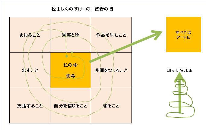 賢者の書(しんのすけ版).jpg