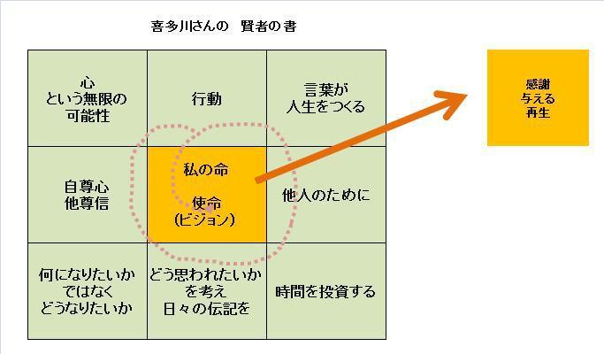 賢者の書(9M).jpg